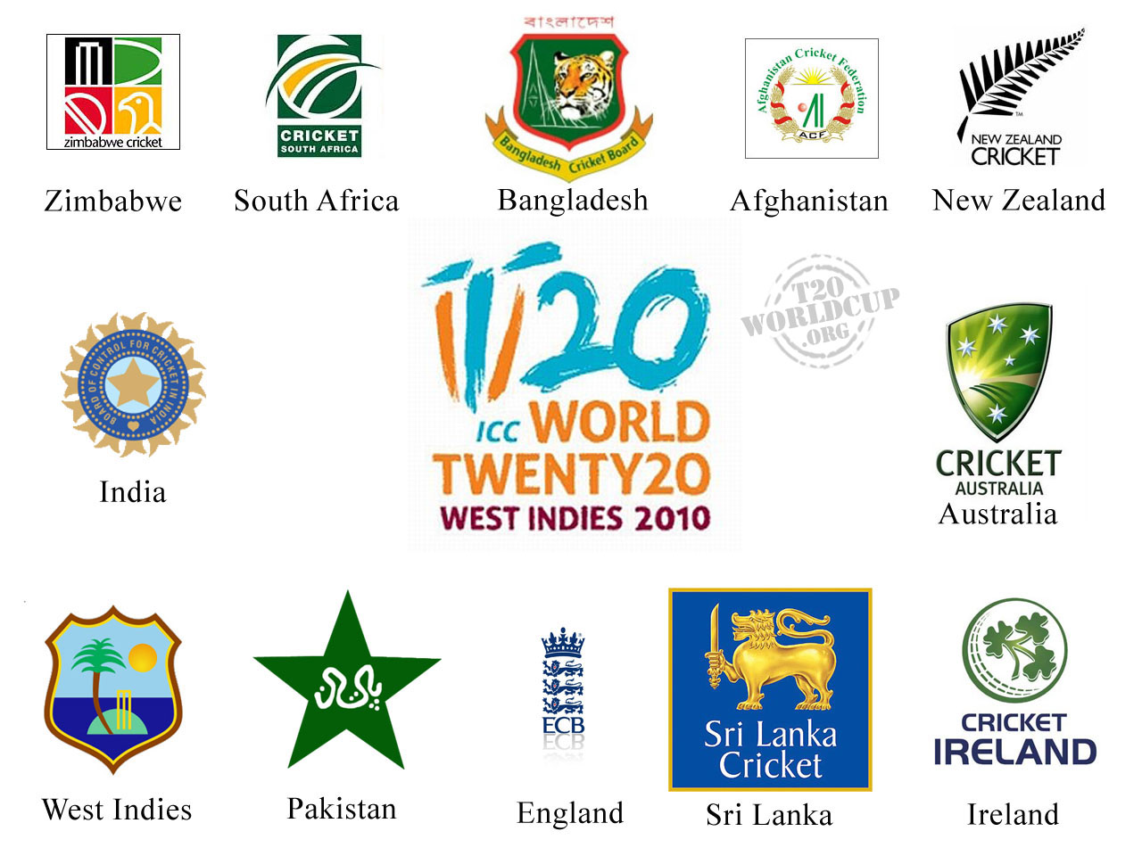 ... : T20 World Cup Gallery , T20 World Cup News , T20 World Cup Teams