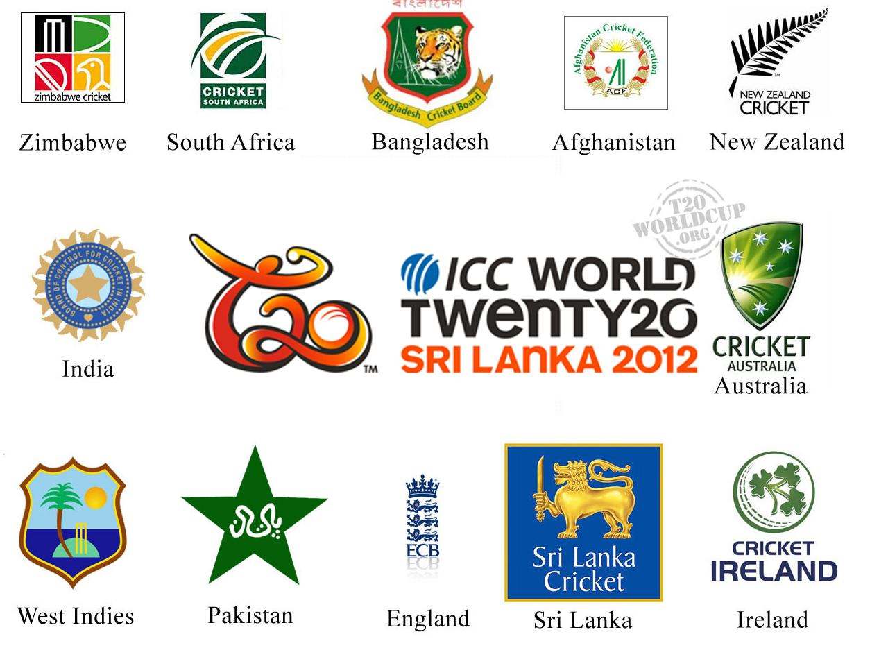 T20 World Cup 2012 Logo and Squad